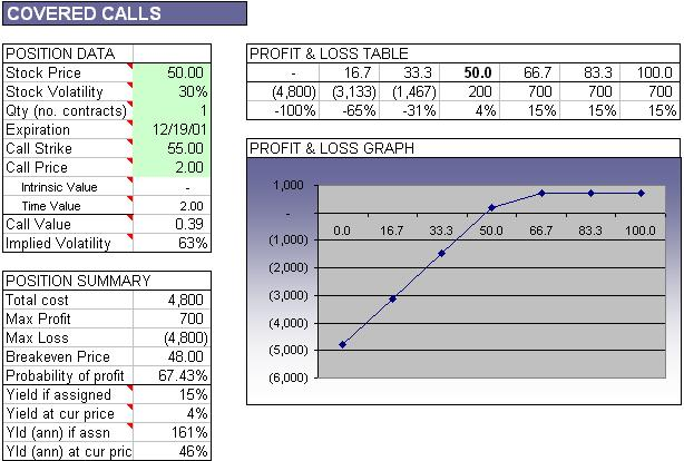 Options Analyzer Software