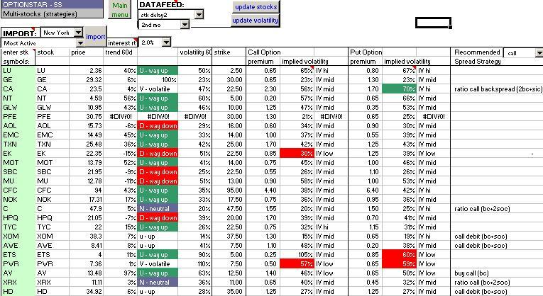 Excel stock options analysis software